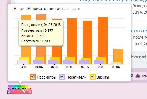 Статистика русспусс толк на форуме